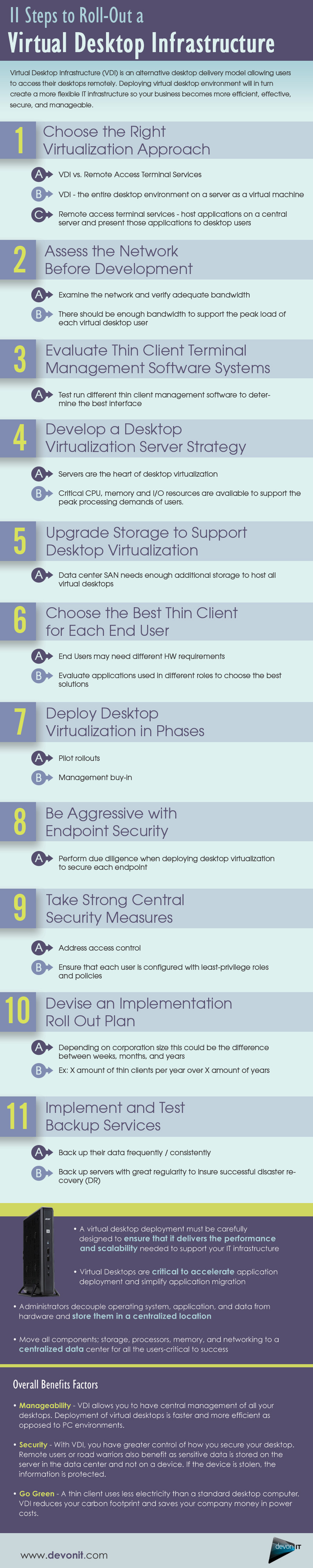 11 Steps to Roll-Out a Virtual Desktop Infrastructure